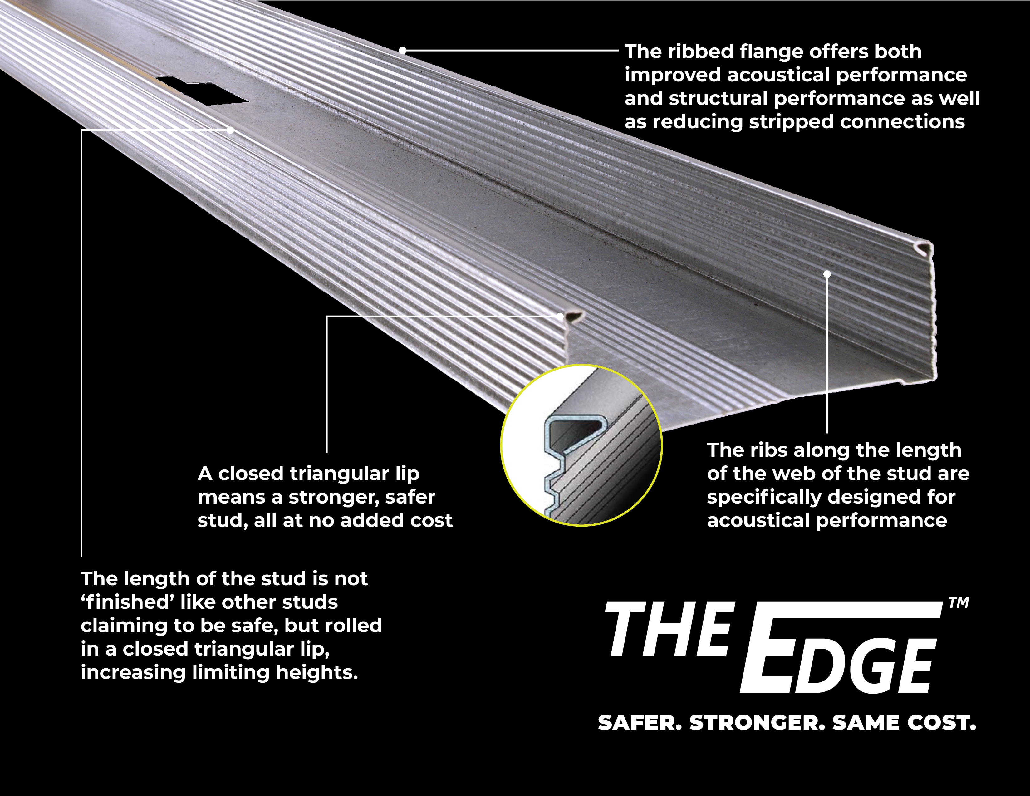 The EDGE Drywall Studs